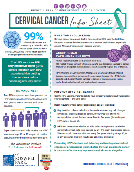 What Is Cervical Cancer Roswell Park Comprehensive Cancer Center