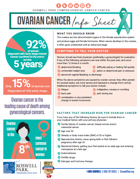 What Is Ovarian Cancer Roswell Park Comprehensive Cancer Center