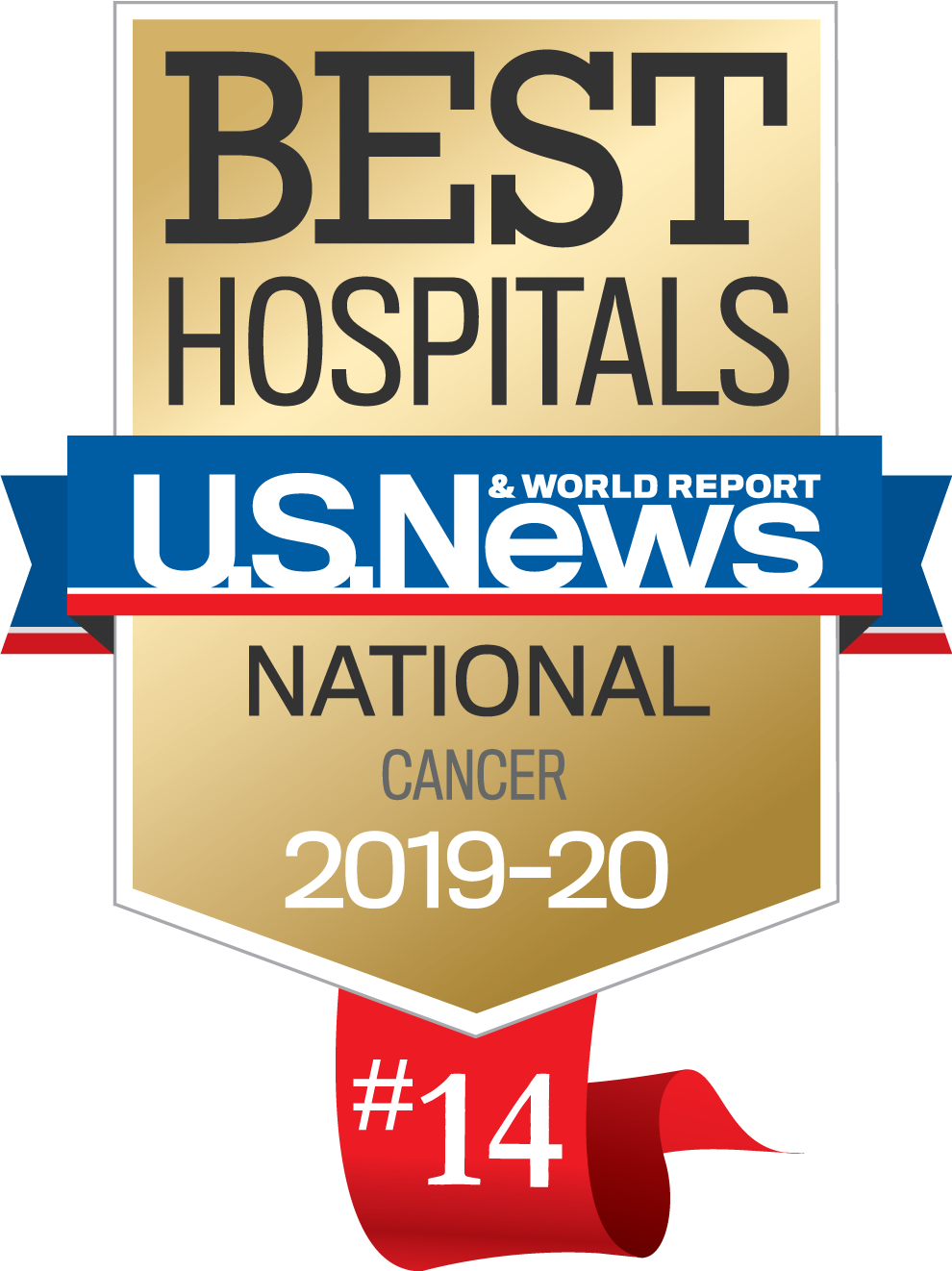 US News 2018-19 Best Hospitals