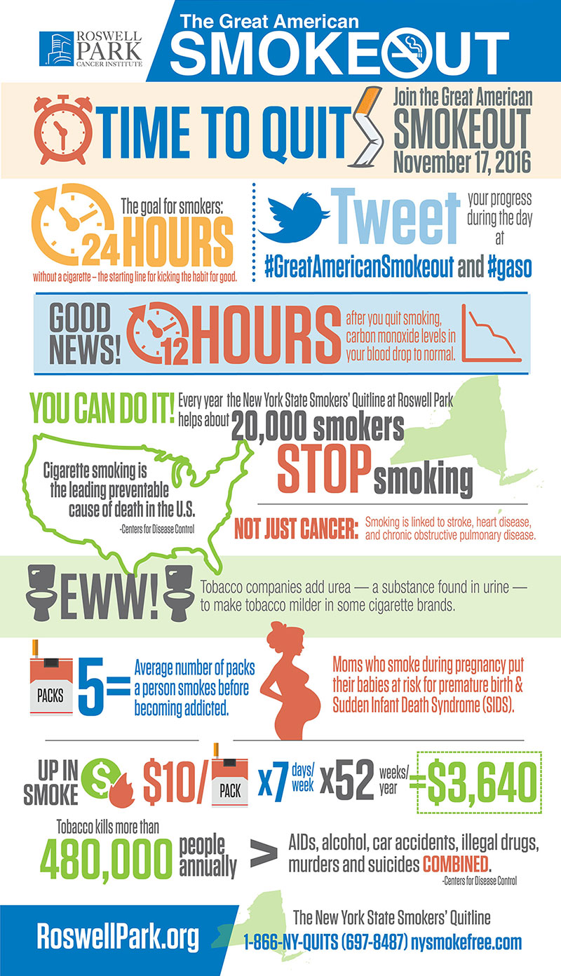 Our Great American Smokeout infographic contains smoking facts and great reasons to quit smoking.