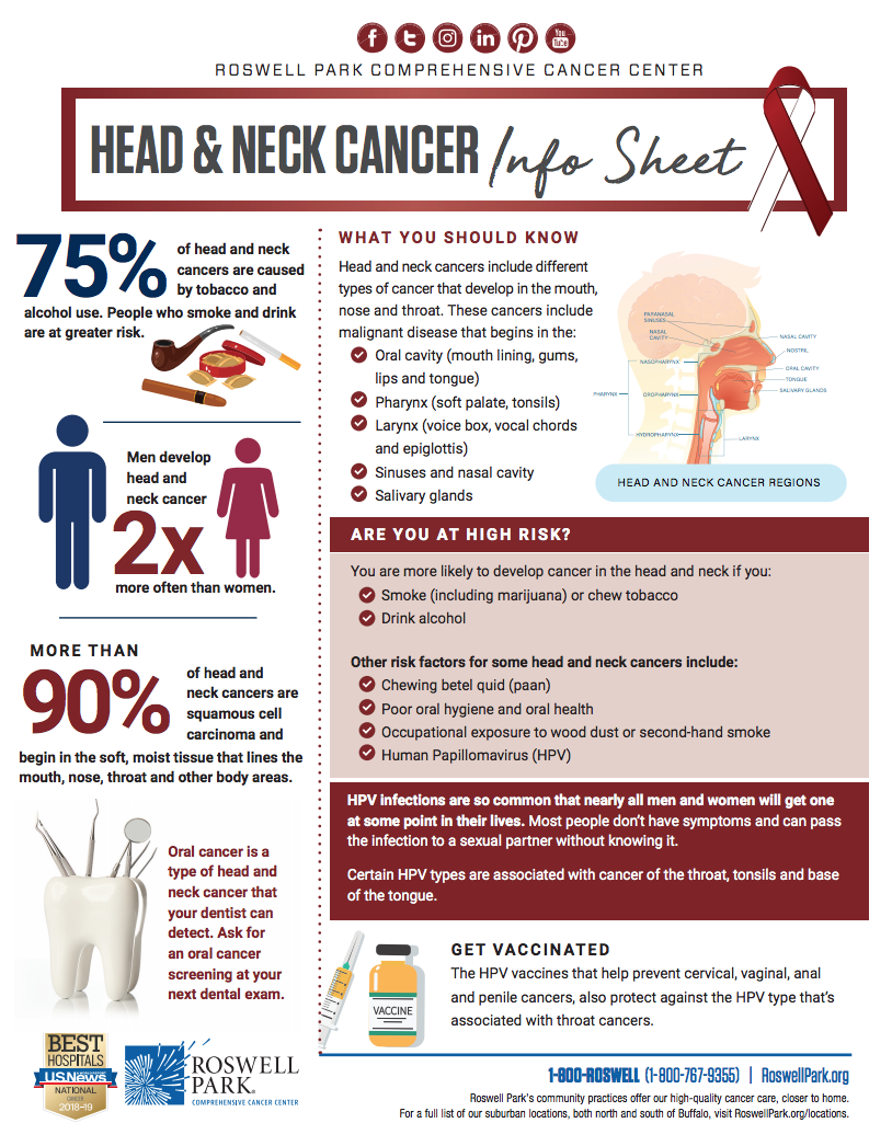 Head & Neck Cancer Info Sheet