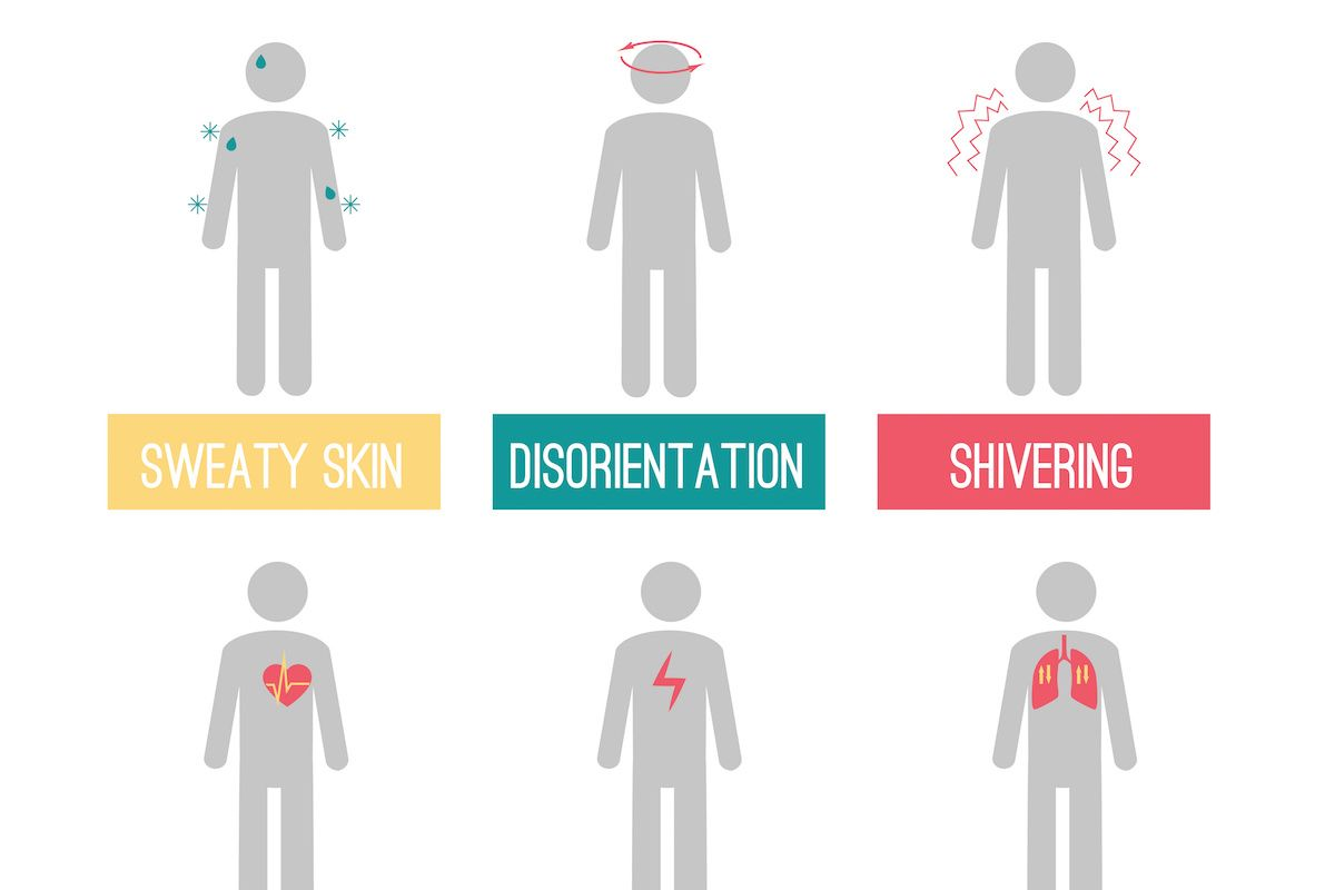 Illustration shows the symptoms of sepsis