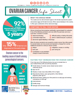 Will hpv cause ovarian cancer - Trasmissione del papilloma virus - Does hpv cause ovarian cancer